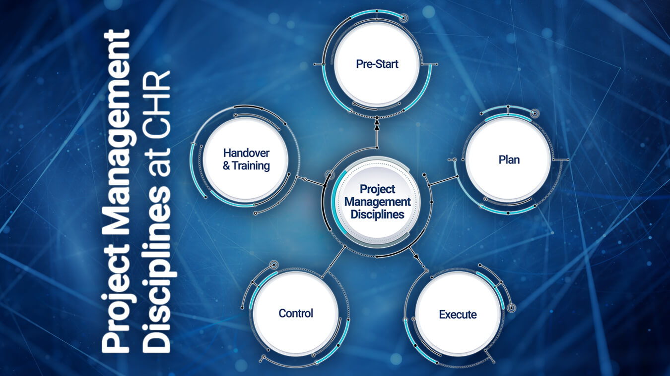 The Project Management Disciplines at CHR Equipment, used on our commercial kitchen projects.